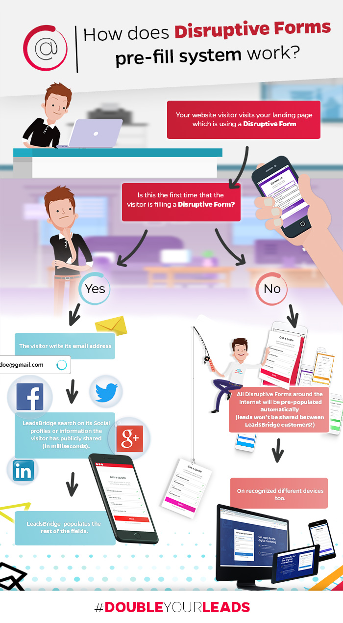 disruptive-forms-infographic (high)