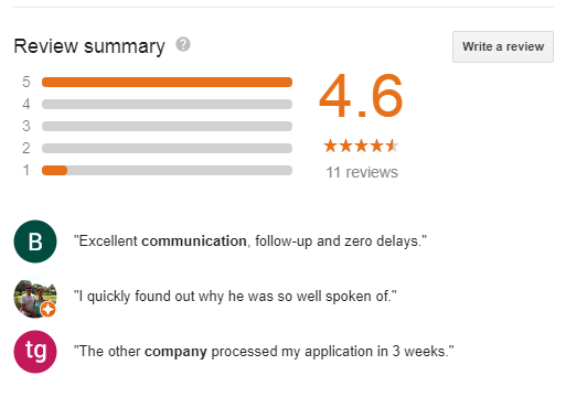 keypoint reviews