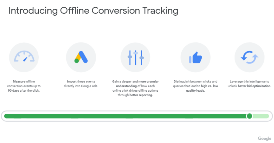 Introducing Offline Conversion Tracking