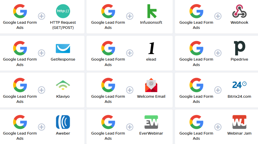 Google Ads Optimisation