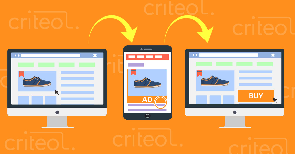 Criteo-Dynamic-Retargeting