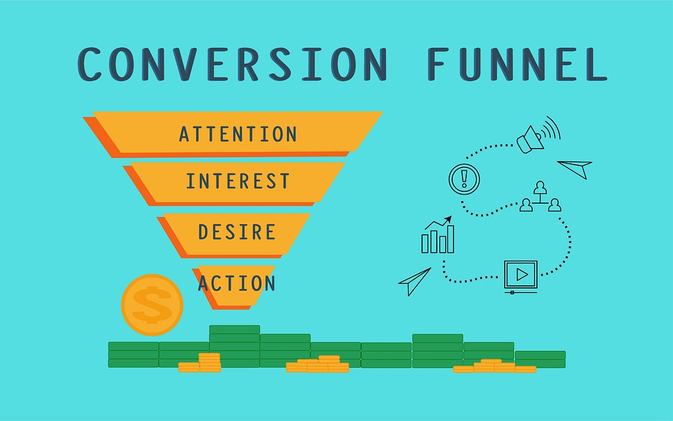 conversions-funnel