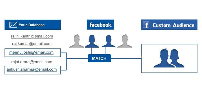 Facebook-Custom-Audience-Image